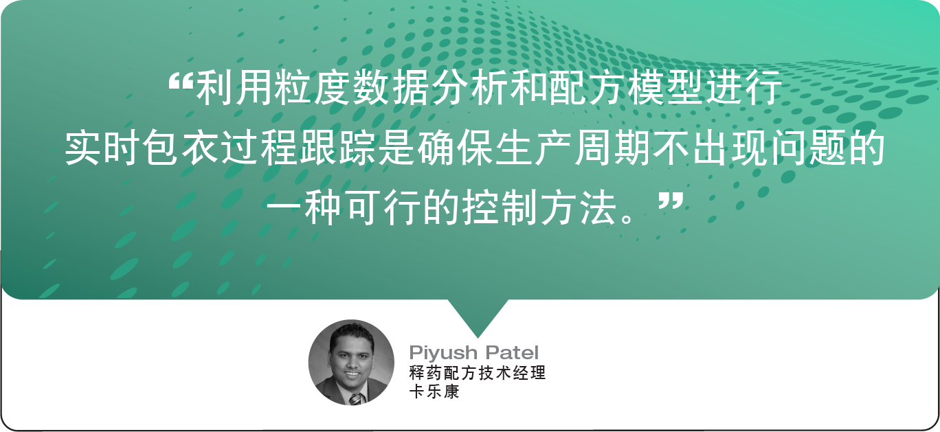 14 quote piyush patel 14 wide cn