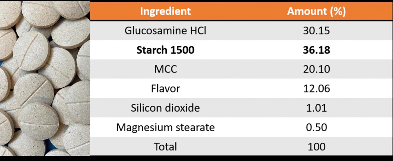 Glucosamine.png