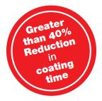 Opadry QX Coating Time Reduction